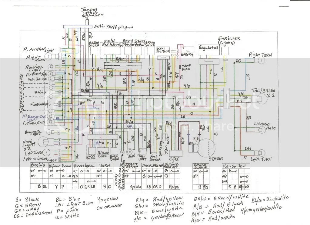 Tomos A3 Wiring Diagram Electronic Schematics collections