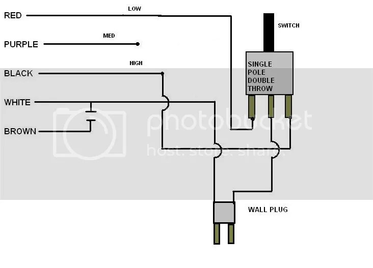 Ac Motor Speed Picture Ac Motor Wiring Diagram Control Cables