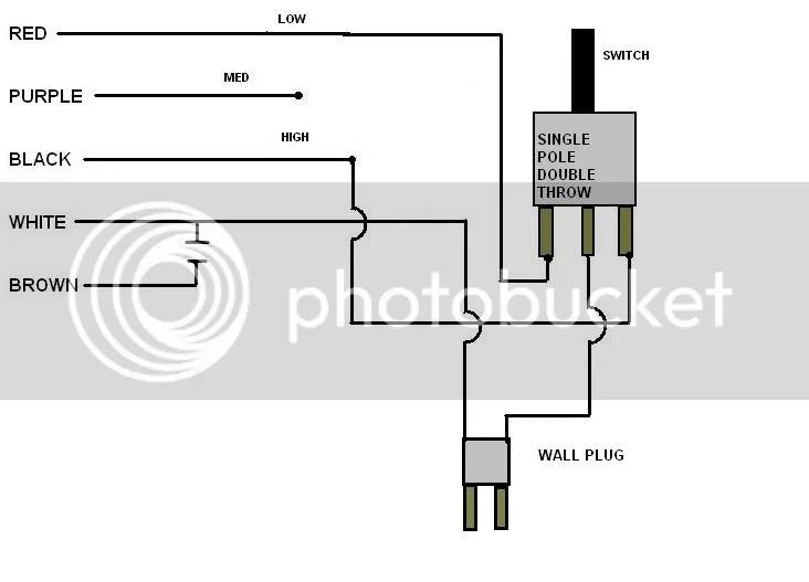 Ac Motor Wiring - 6jheemmvvsouthdarfurradioinfo \u2022