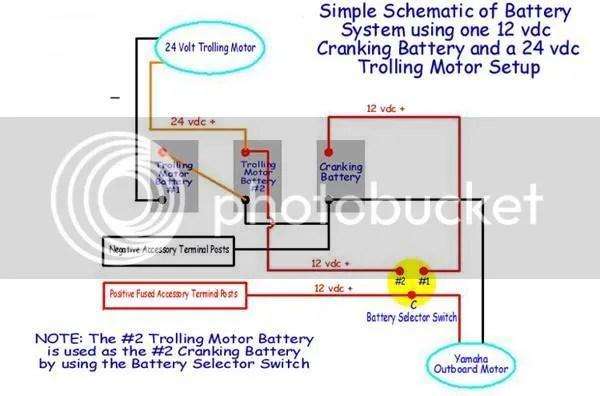 Wiring Diagram Motorguide Foot Pedal Free Download - Carbonvote