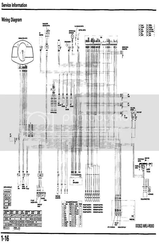 cbr 600 bedradings schema