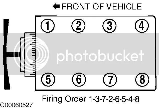 ford 5 8 firing order
