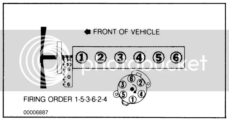 300 -6 firing order problem - Ford F150 Forum