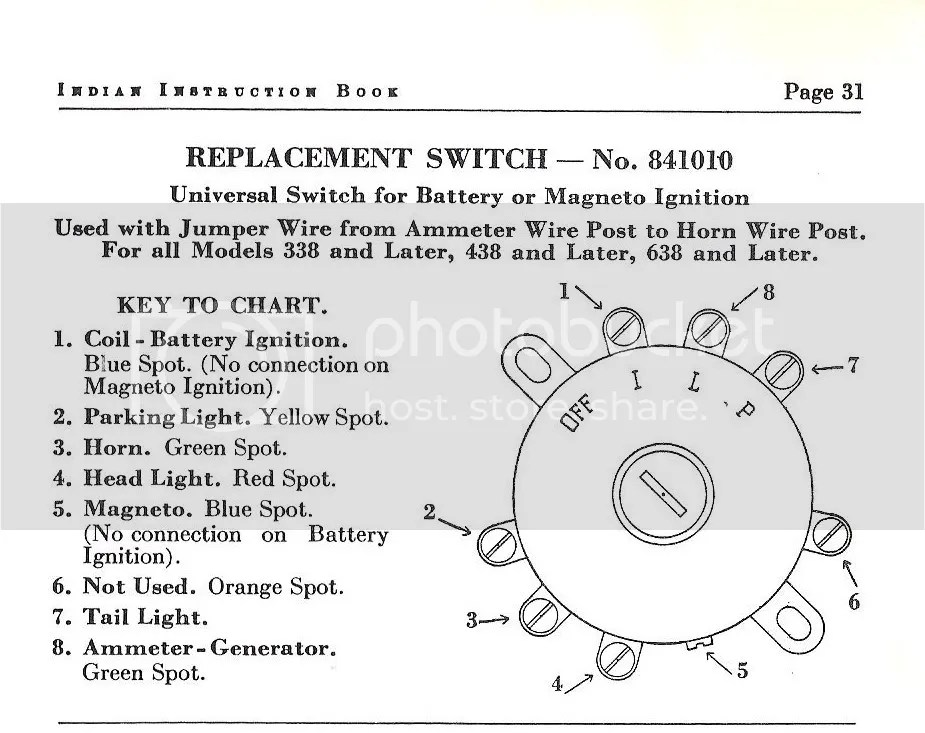 1997 4l60e Wiring Diagram manual guide wiring diagram