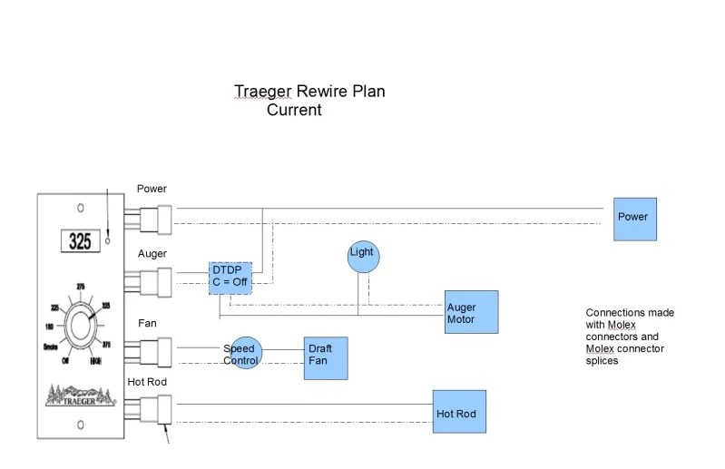 Traeger Grill Wiring Schematic - Number #1 Wiring Diagram Site on