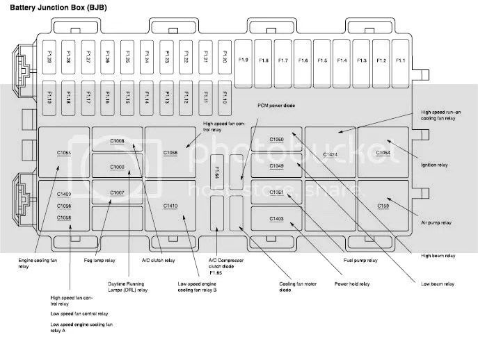 04 Ford Focus Fuse Box - Wiring Diagram Detailed
