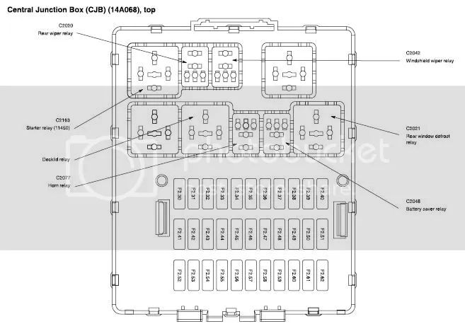 02 focus fuse box diagram