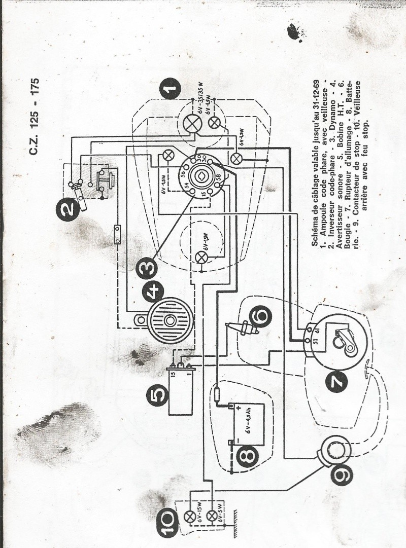 types of schema cablage