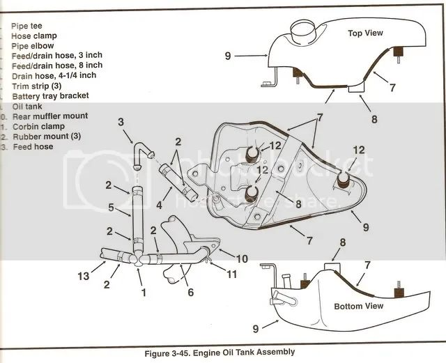 ignition wiring diagram 1995 electra glide