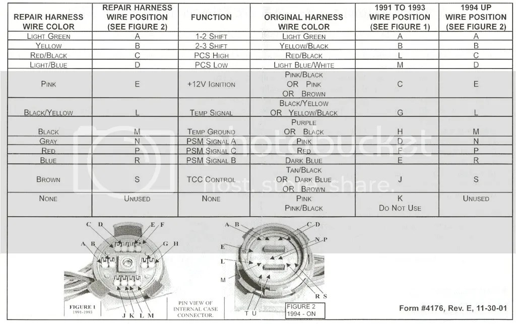 4l60e Wiring Harness O Ring - Wiring Diagram Todays