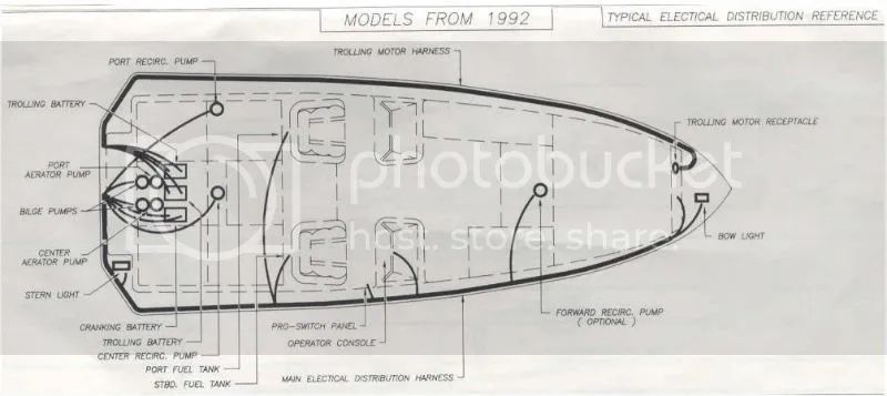 nitro bass boat wiring diagram for 1995