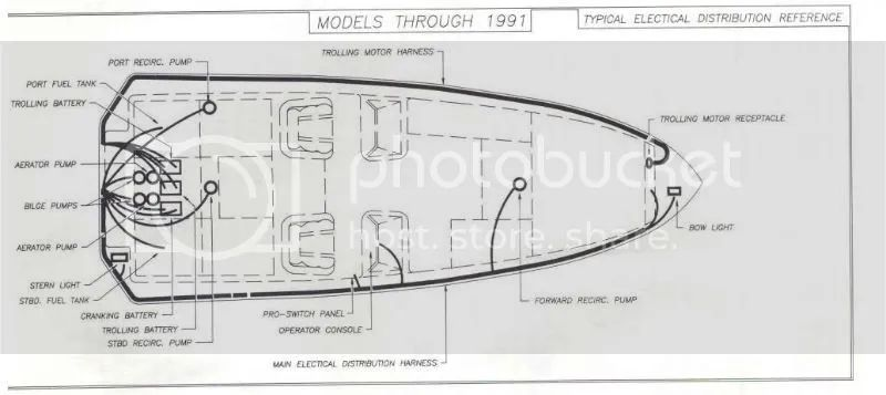 1985 champion bass boat wiring diagram