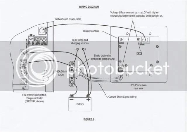 thread solar panel controller