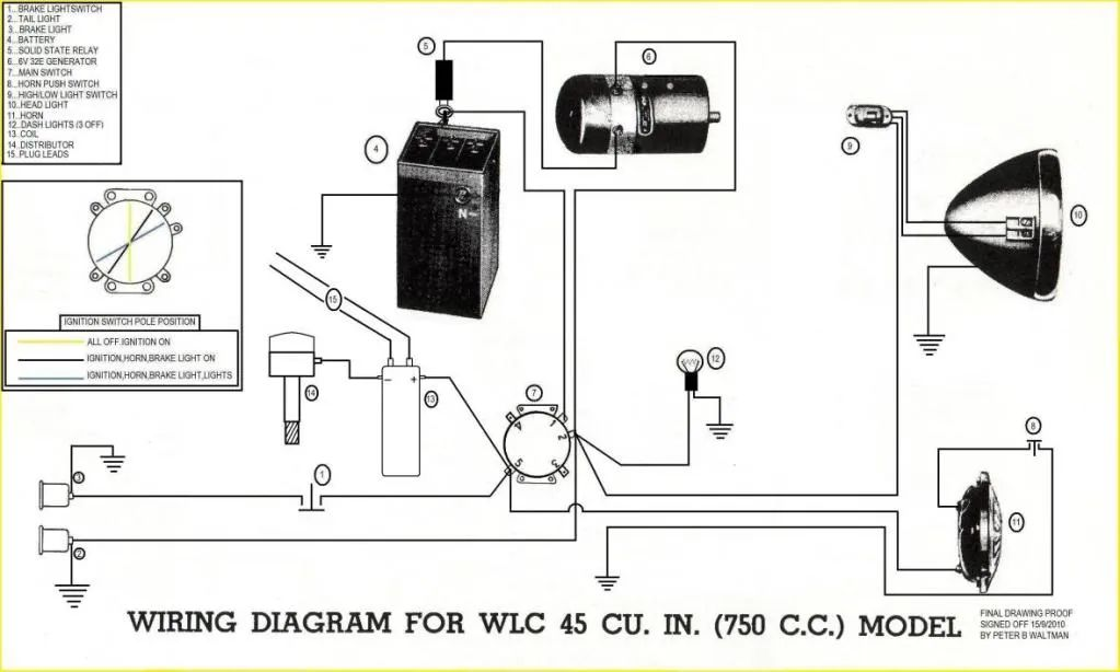 1947 international truck wiring diagrams