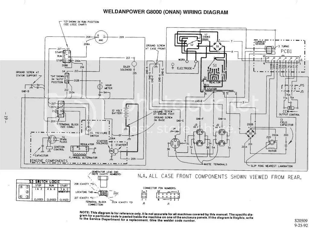 LINCOLN 400AS 50 WIRING DIAGRAM - Auto Electrical Wiring Diagram
