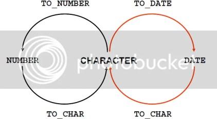 conversion_diagram