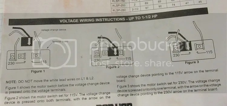 Is There An L1 / L2 Rule? Electrical Handyman WIRE - Handyman USA