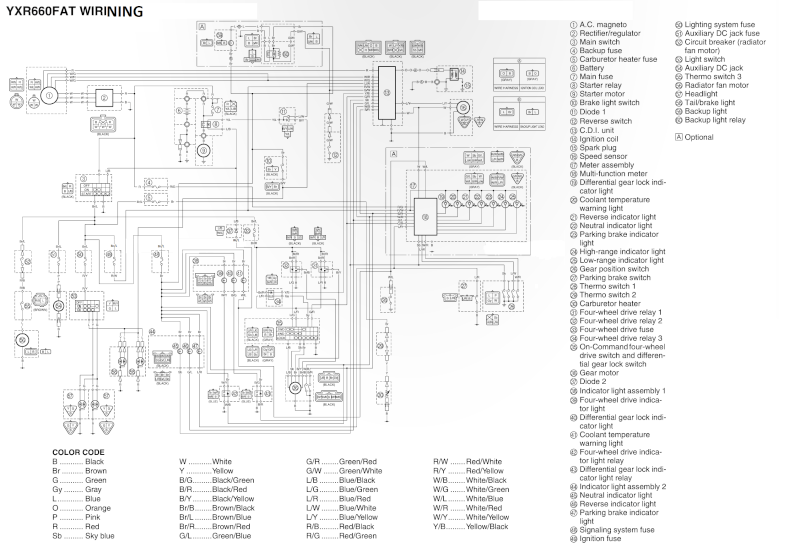 yamaha rhino ignition wiring diagram