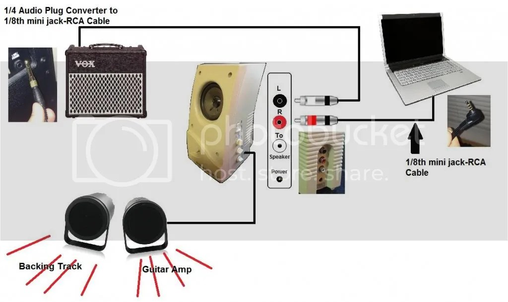 Guitar Amp to Speakers Wiring - Ultimate Guitar