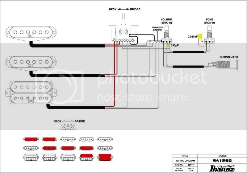 Ibanez Wiring Colors - Wiring Diagram Progresif
