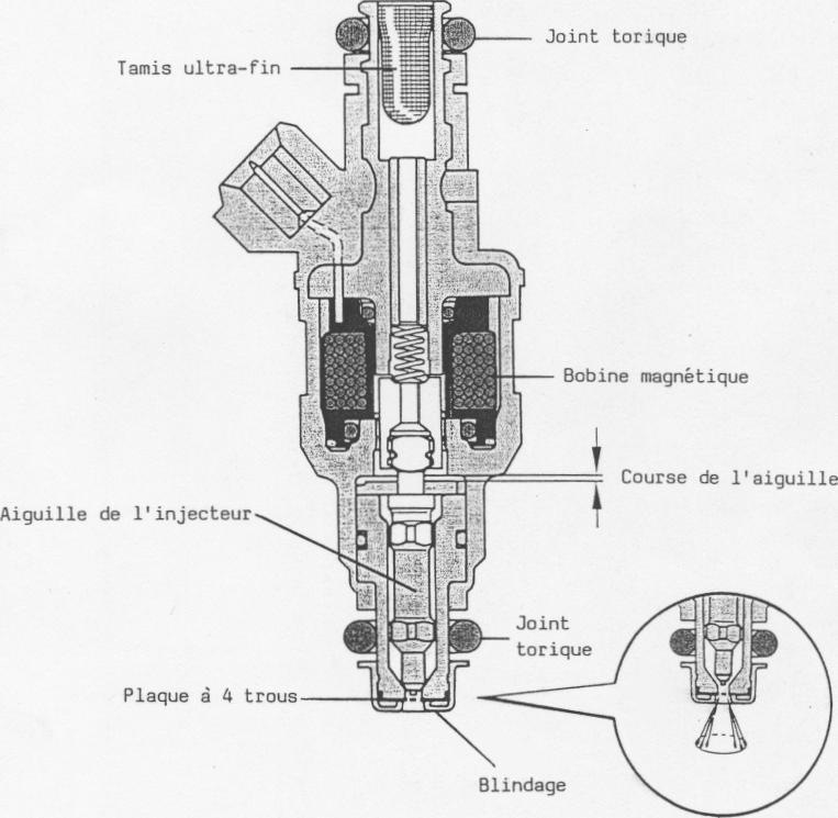buell s1 bedradings schema