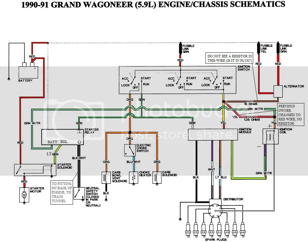 1984 Jeep Wagoneer Wiring Diagram - Data Wiring Diagram Update