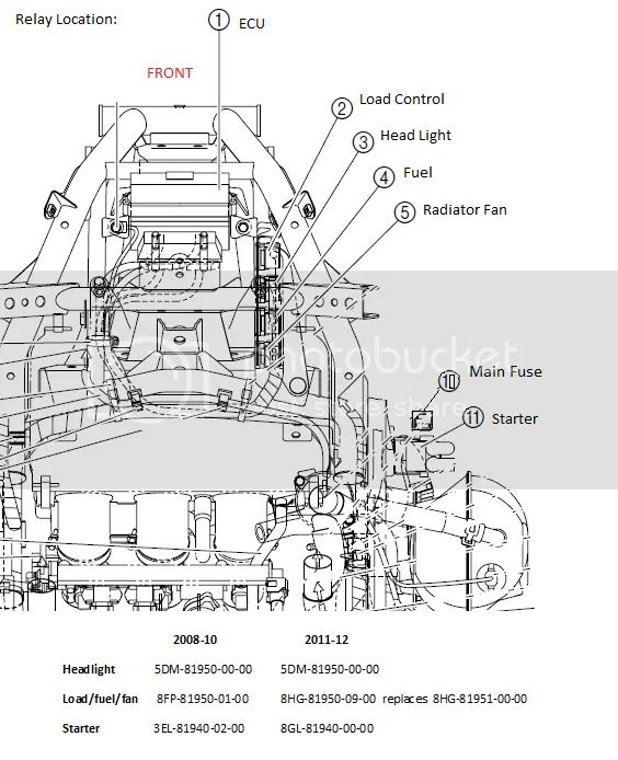 2008 yamaha nytro wiring diagram