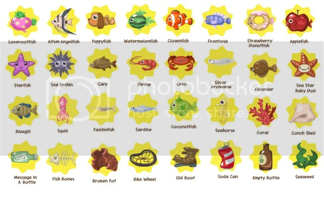 Types of pet fish with pictures and names 2017 fish tank for List of fish names