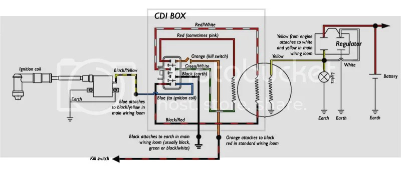 Wire Cdi Ignition Box Diagram Free Download Wiring Diagrams Index