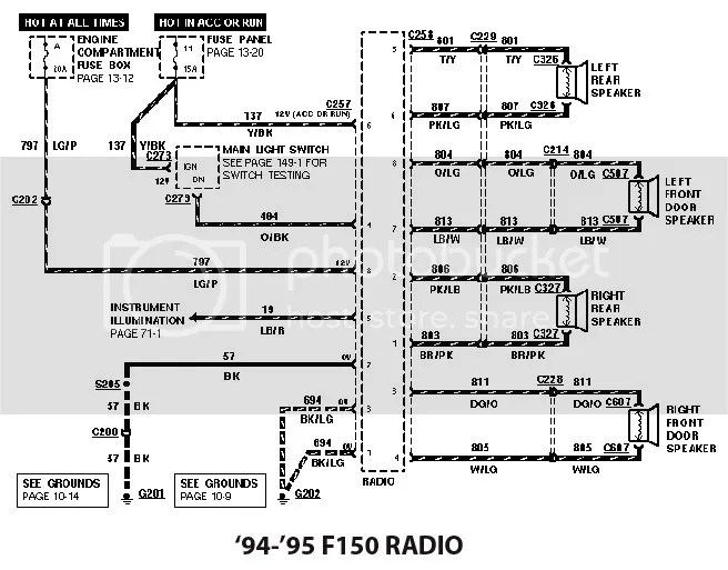 94 Ford F 150 Stereo Wiring Diagram Wiring Diagram Libraries