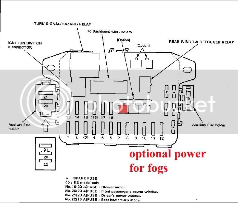 1991 honda crx fuse box diagram