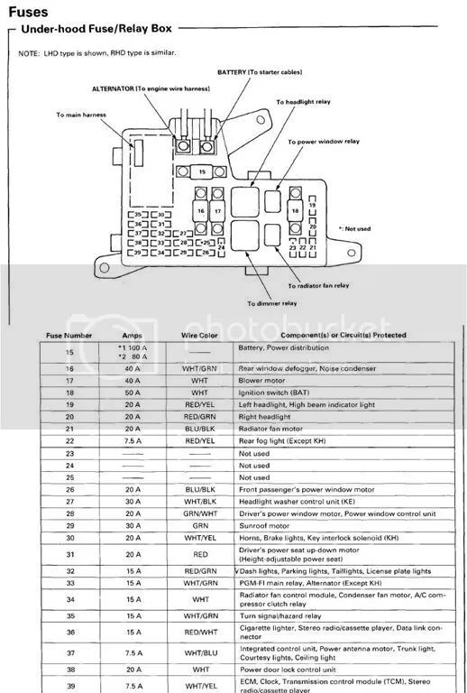 2007 honda accord ex fuse box diagram