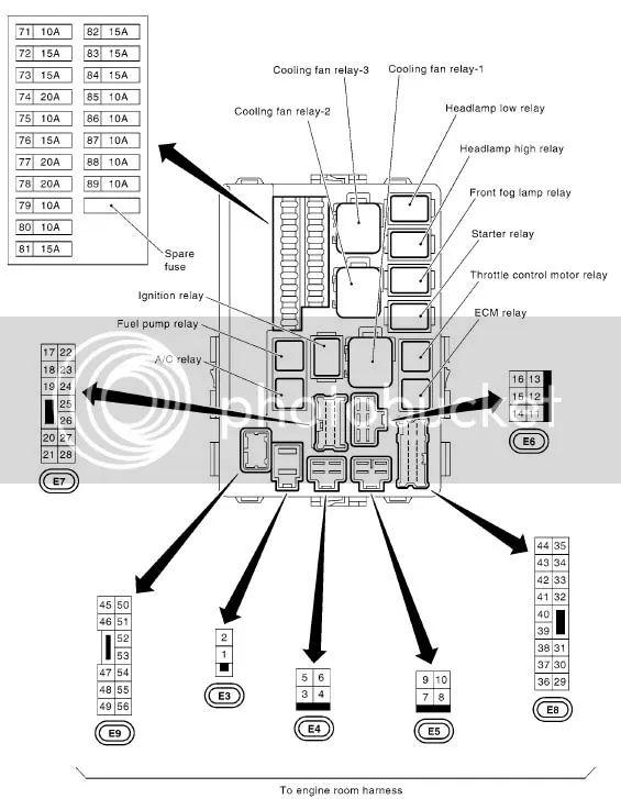 50 amp fuse disconnect box