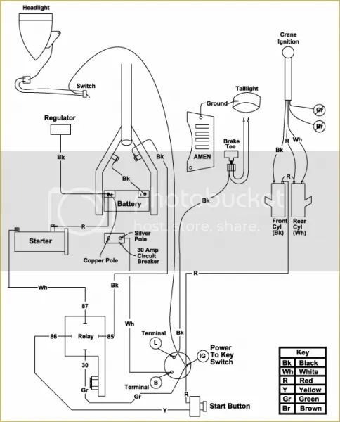 texas chopper wiring diagram