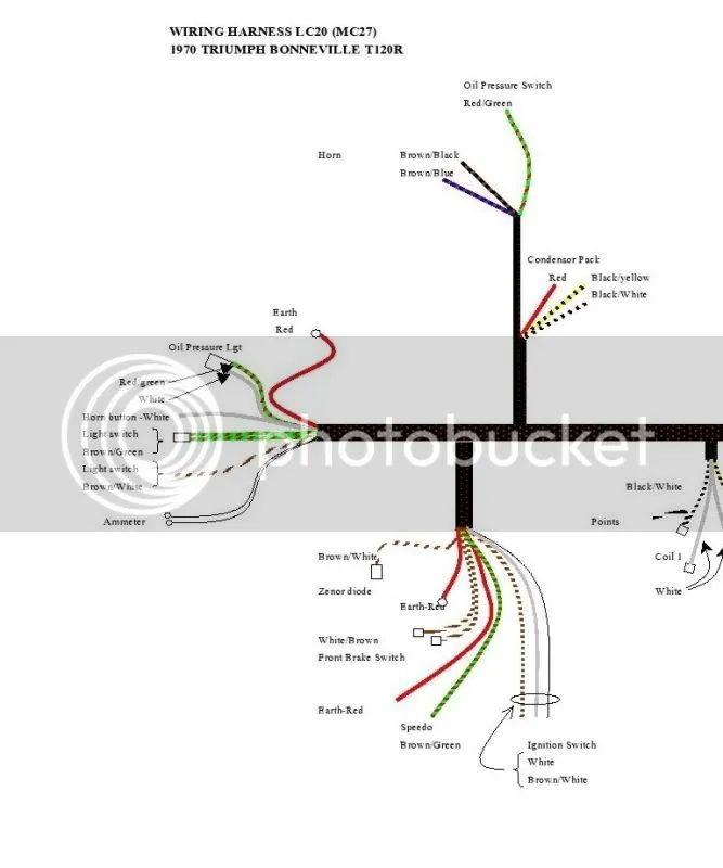 triumph wiring harness diagram