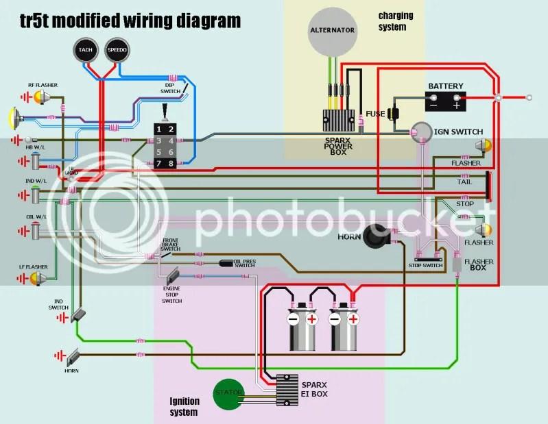 My TR5T wiring diagram - input please - Triumph Forum Triumph Rat