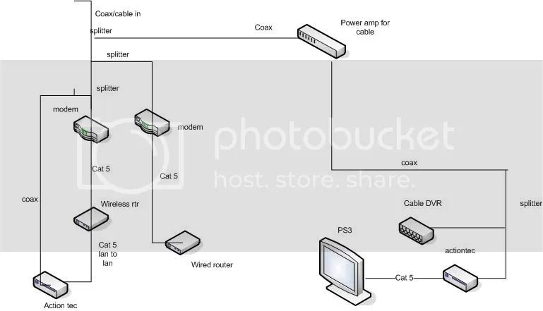 router hookup diagram
