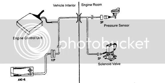apexi avcr boost controller wiring diagram