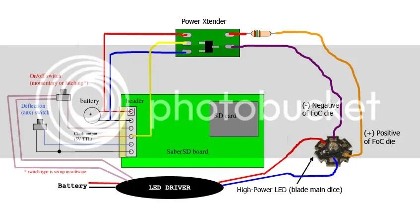 Multi Sd Motor Wiring Diagram Wiring Diagram