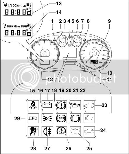 Gallery of Printable Car Dashboard Diagram And Warning Light Symbols