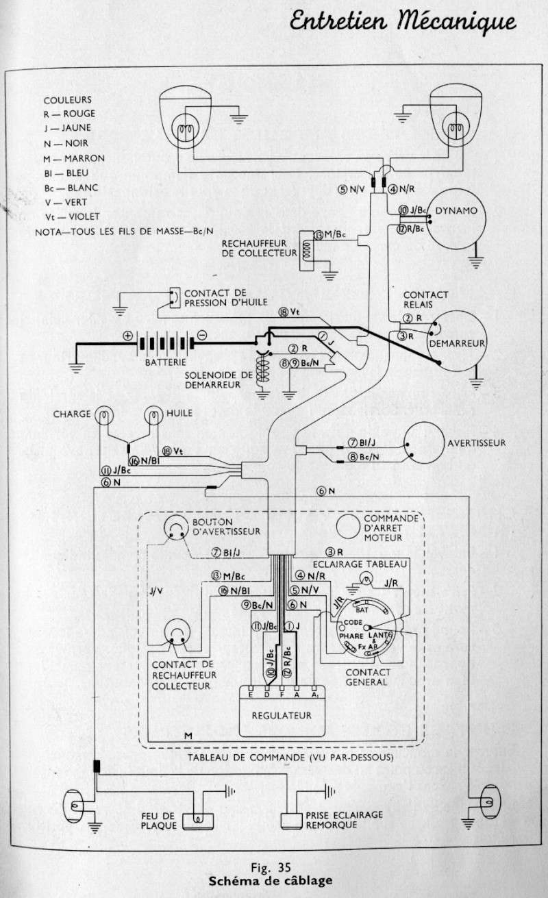 1020 John Deere Wiring Schema Electrique Tracteur Agricole
