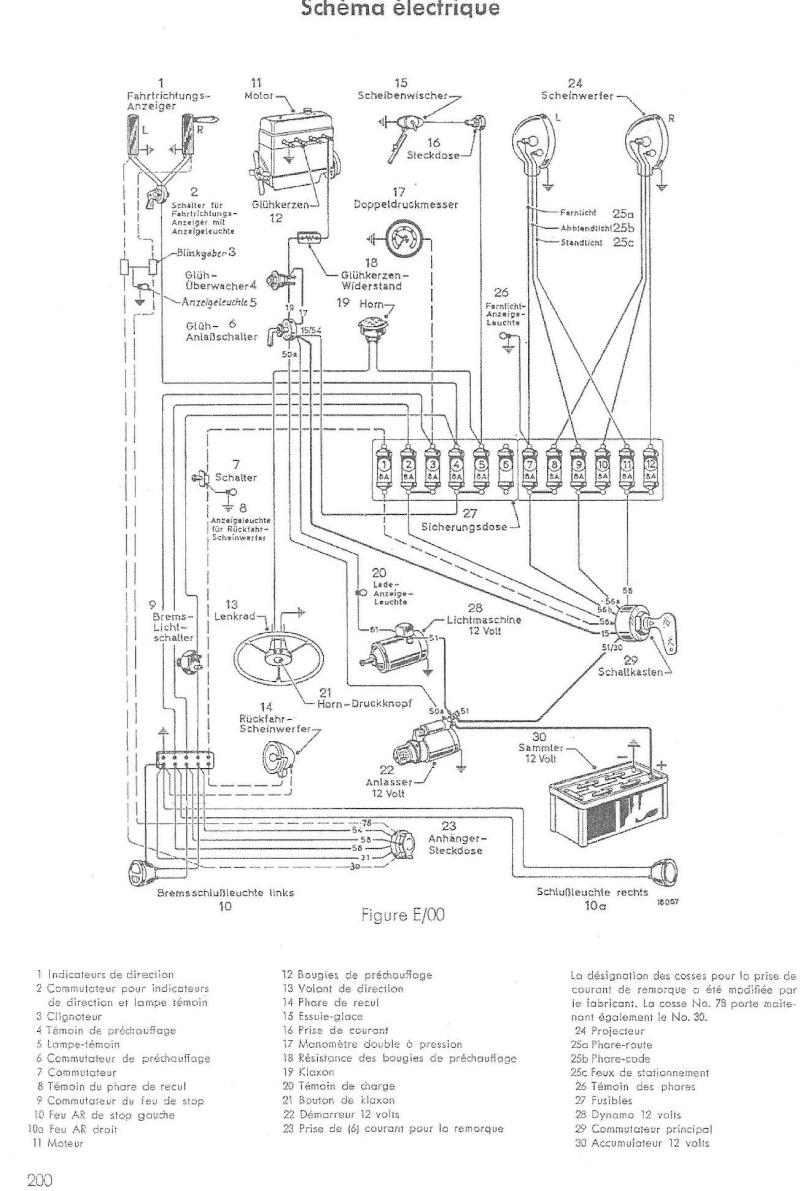 hofele design schema moteur pantone