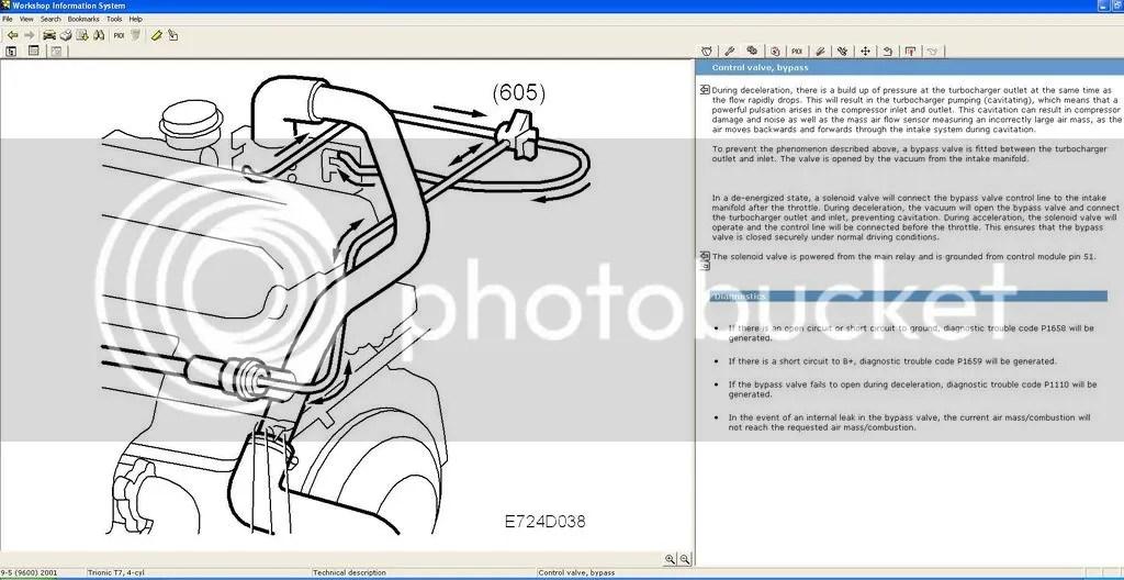 9-5 Vacuum Hose Diagram or Help? - SaabCentral Forums