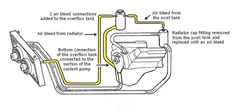 Radiator Choices - Cooling System Info The De Tomaso Forums