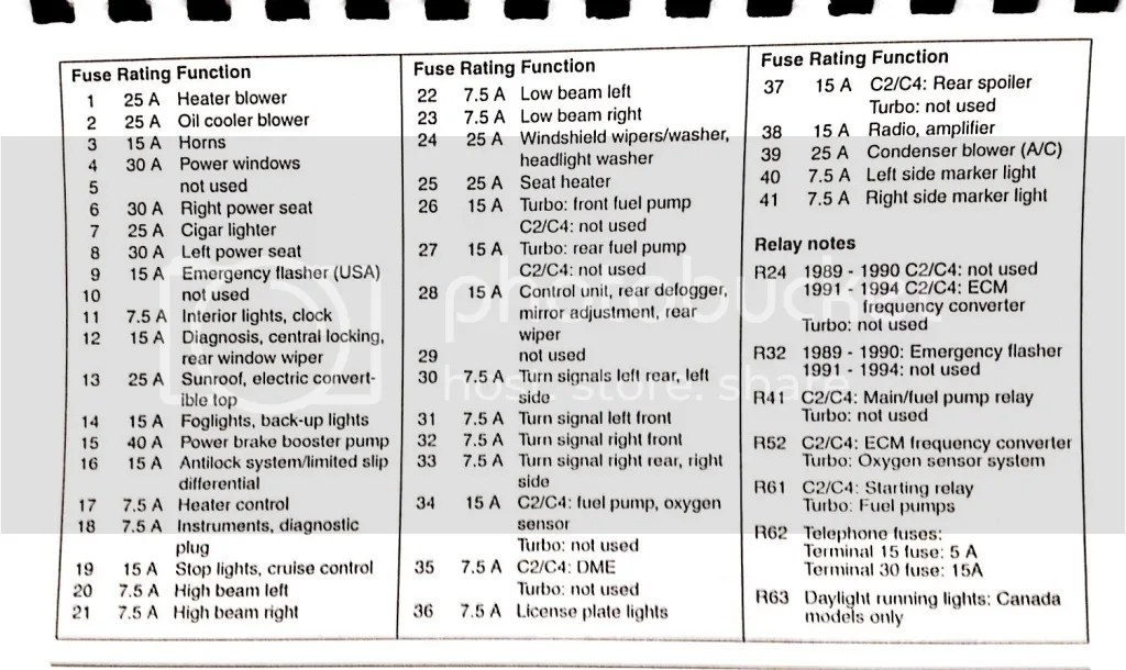 Porsche 924 Fuse Box Index listing of wiring diagrams