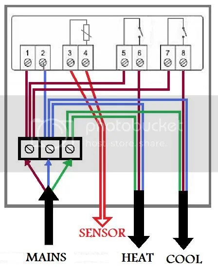 Stc 1000 Wiring Diagram For Temperature Controlled Wiring Diagram