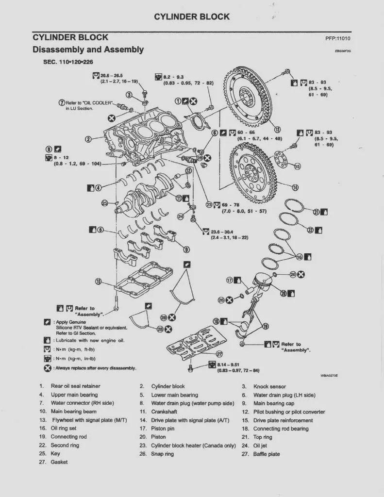 nissan automatic transmission diagram nissan free engine