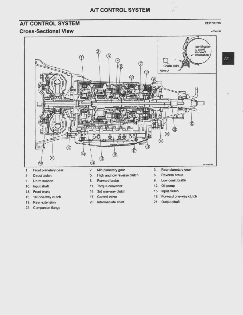 2006 nissan 350z headlight fuse location
