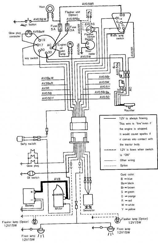 schema moteur kubota