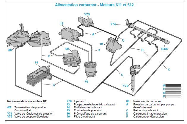 mercedes benz schema moteur scenic 1